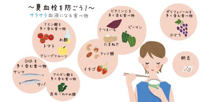 夏血栓を予防しよう