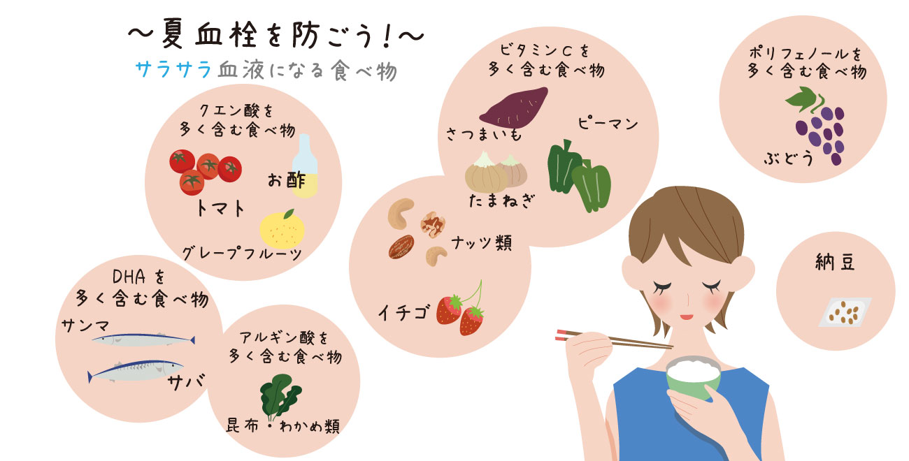 食べ物 血栓 溶かす