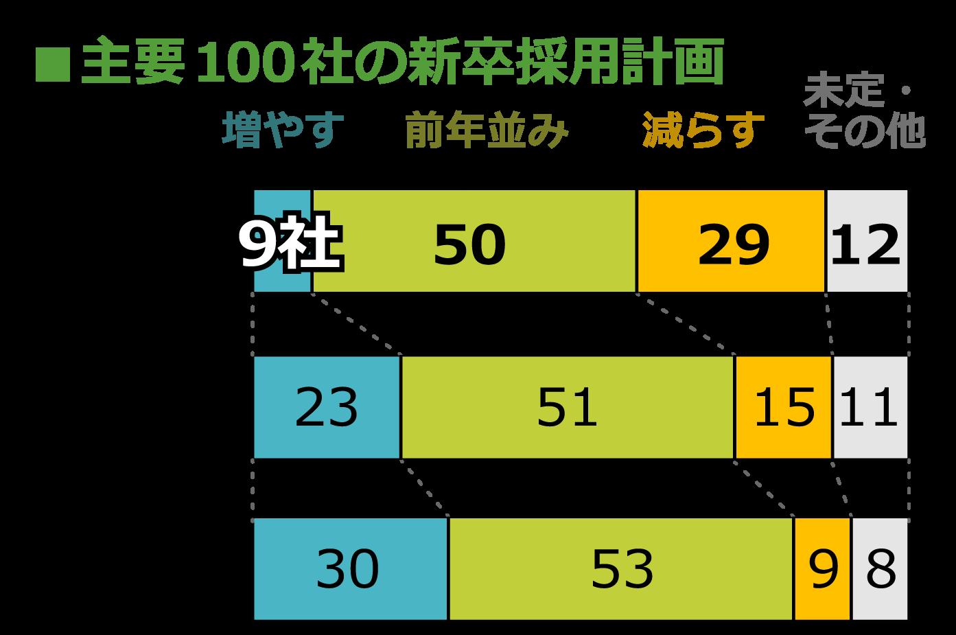 2021shinsotsu